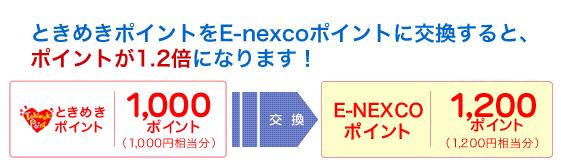 E-NEXCOポイント交換